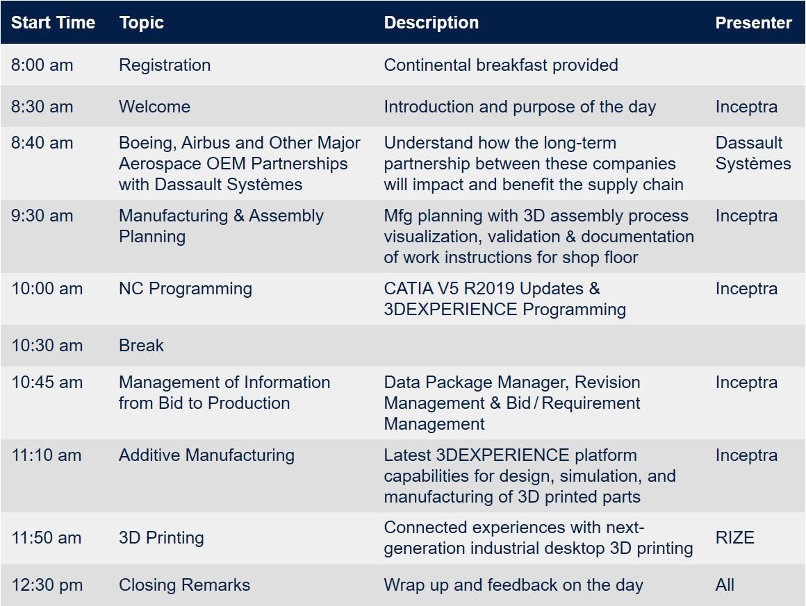 Aerospace Supplier Update Event_Agenda_Costa Mesa_CA